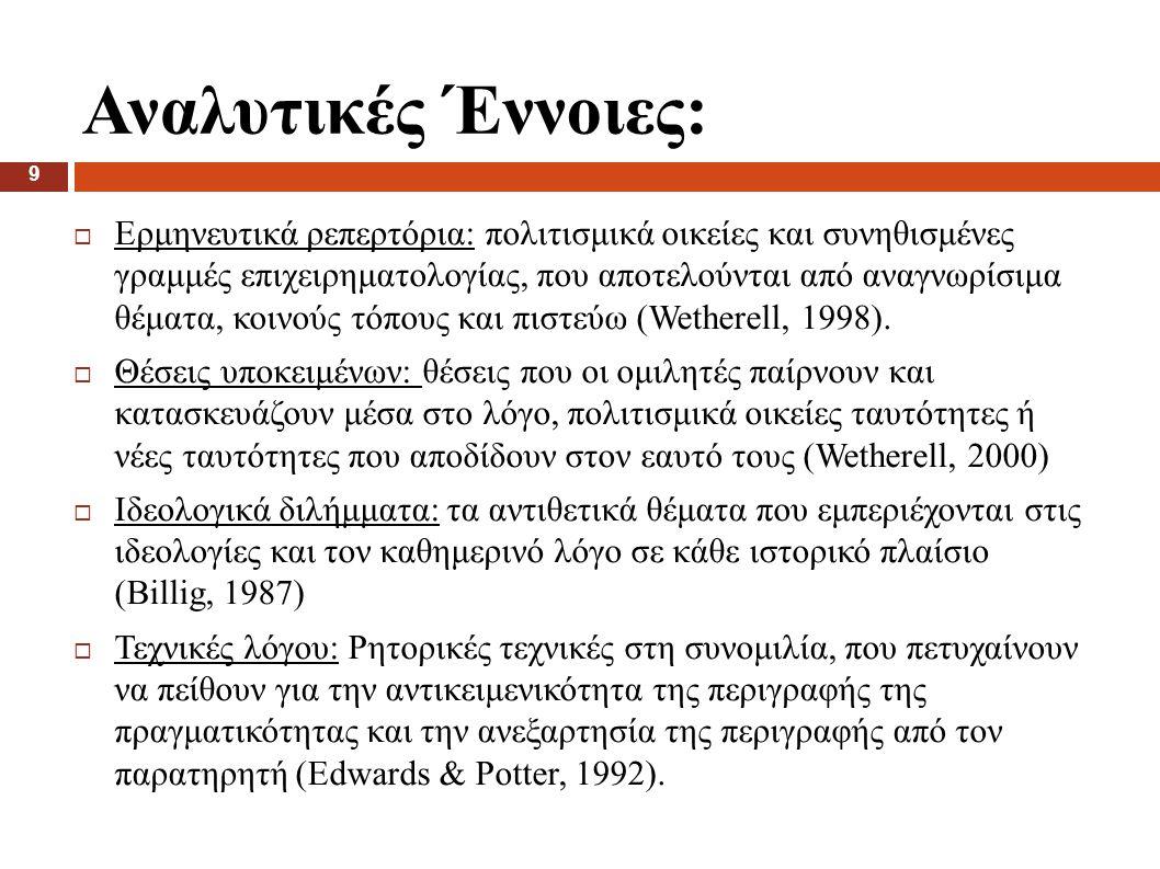 Αναλυτικές Έννοιες: 9  Ερμηνευτικά ρεπερτόρια: πολιτισμικά οικείες και συνηθισμένες γραμμές επιχειρηματολογίας, που αποτελούνται από αναγνωρίσιμα θέματα, κοινούς τόπους και πιστεύω (Wetherell, 1998).