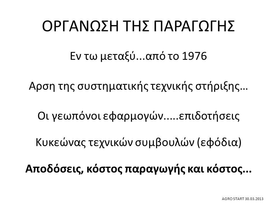 ΟΡΓΑΝΩΣΗ ΤΗΣ ΠΑΡΑΓΩΓΗΣ Ο γρίφος της τυποποίησης (το παράδειγμα του ελληνικού βαμβακιού) Πολλά ετερόκλητα προϊόντα = Απρόβλεπτο προϊόν Και …ανταγωνισμός.