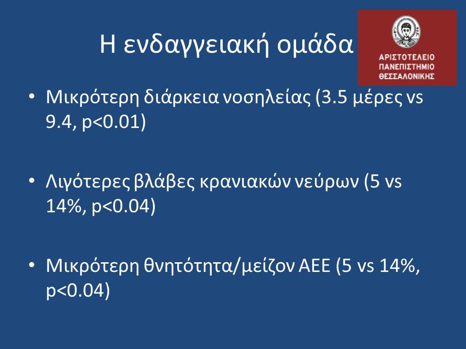Η ενδαγγειακή ομάδα • Μικρότερη διάρκεια νοσηλείας (3.5 μέρες vs 9.4, p<0.01) • Λιγότερες βλάβες κρανιακών νεύρων (5 vs 14%, p<0.04) • Μικρότερη θνητό