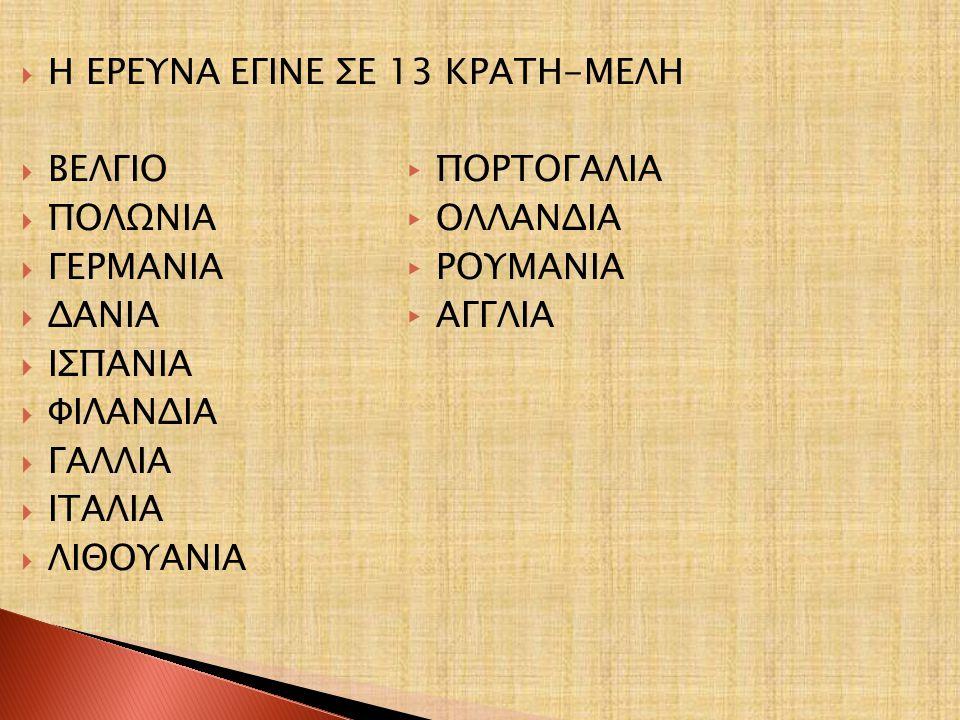  Η ΕΡΕΥΝΑ ΕΓΙΝΕ ΣΕ 13 ΚΡΑΤΗ-ΜΕΛΗ  ΒΕΛΓΙΟ ▸ ΠΟΡΤΟΓΑΛΙΑ  ΠΟΛΩΝΙΑ ▸ ΟΛΛΑΝΔΙΑ  ΓΕΡΜΑΝΙΑ ▸ ΡΟΥΜΑΝΙΑ  ΔΑΝΙΑ ▸ ΑΓΓΛΙΑ  ΙΣΠΑΝΙΑ  ΦΙΛΑΝΔΙΑ  ΓΑΛΛΙΑ  ΙΤΑΛΙΑ  ΛΙΘΟΥΑΝΙΑ