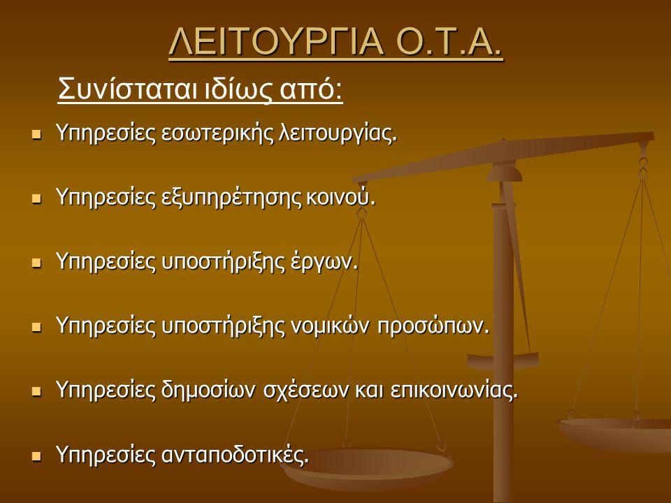 ΠΑΡΑΔΕΙΓΜΑ ΟΡΓΑΝΩΤΙΚΟΥ ΑΠΟΤΕΛΕΣΜΑΤΟΣ -ΔΗΜΑΡΧΟΣ -ΑΝΤΙΔΗΜΑΡΧΟΙ -ΣΥΜΒΟΥΛΟΙ ΔΗΜΑΡΧΟΥ Υπεύθυνος οικονομικής διαχείρισης -Προϊστάμενος υπηρεσιών -Γραφείο εσόδων -Γραμματείς Διαμερισμάτων -Τεχνική υπηρεσία Λοιπές υπηρεσίες ΔΗΜΑΡΧΟΣ ΑΝΤΙΔΗΜΑΡΧΟΙ ΠΡΟΪΣΤΑΜΕΝΟΣ ΔΙΟΙΚΗΤΙΚΩΝ ΥΠΗΡΕΣΙΩΝ -ΠΡΩΤΟΚΟΛΛΟ -ΔΗΜΟΤΟΛΟΓΙΟ • • ΔΙΟΙΚΗΤΙΚΕΣ ΥΠΗΡΕΣΙΕΣ ΟΙΚΟΝΟΜΙΚΗ ΥΠΗΡΕΣΙΑ ΤΑΜΕΙΑΚΗ ΥΠΗΡΕΣΙΑ ΤΕΧΝΙΚΗ ΥΠΗΡΕΣΙΑ ΣΥΜΒΟΥΛΟΙ ΔΗΜΑΡΧΟΥ ΚΕΠ ΣΥΜΒΟΥΛΙΟ ΣΥΝΤΟΝΙΣΜΟΥ ΔΡΑΣΗΣ