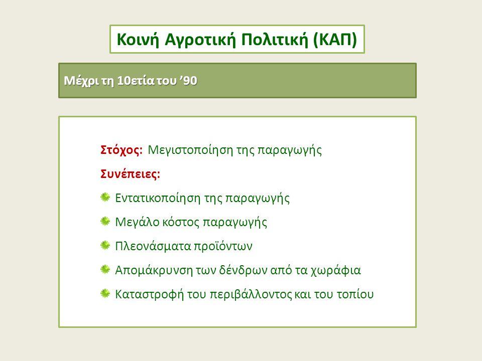 Στόχος: Μεγιστοποίηση της παραγωγής Συνέπειες: Εντατικοποίηση της παραγωγής Μεγάλο κόστος παραγωγής Πλεονάσματα προϊόντων Απομάκρυνση των δένδρων από
