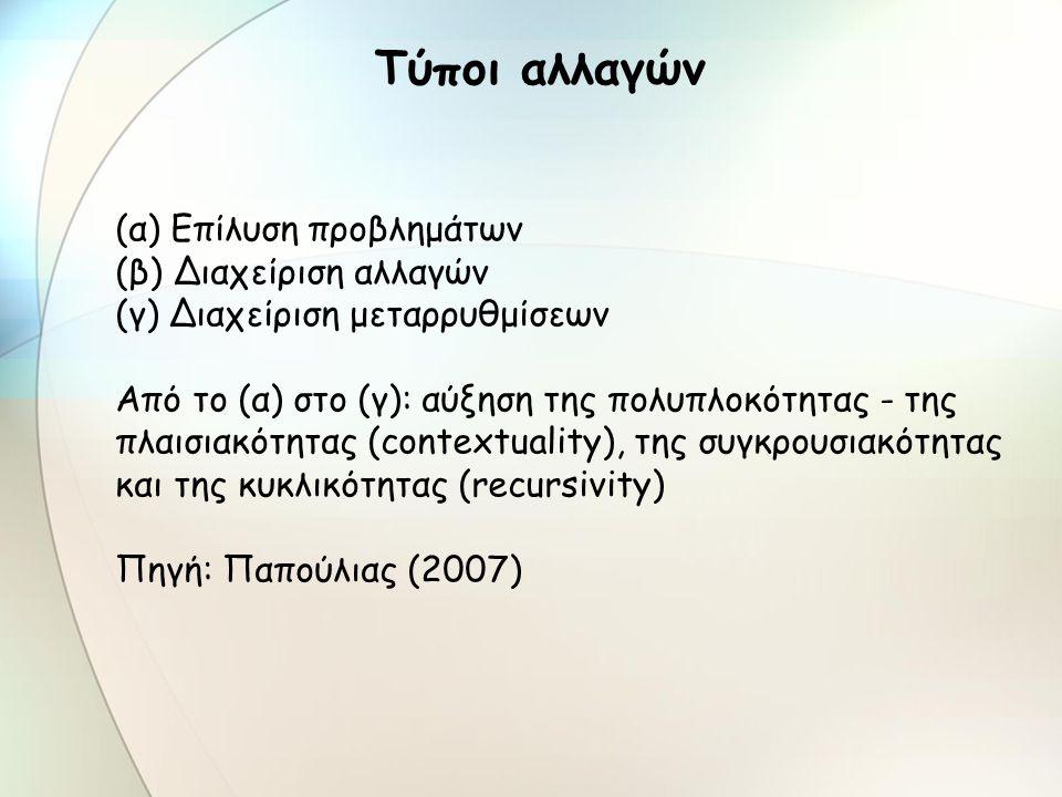 Τύποι αλλαγών (α) Επίλυση προβλημάτων (β) Διαχείριση αλλαγών (γ) Διαχείριση μεταρρυθμίσεων Από το (α) στο (γ): αύξηση της πολυπλοκότητας - της πλαισια