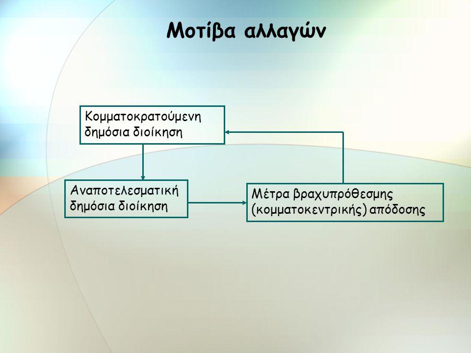 Κομματοκρατούμενη δημόσια διοίκηση Αναποτελεσματική δημόσια διοίκηση Μέτρα βραχυπρόθεσμης (κομματοκεντρικής) απόδοσης Μοτίβα αλλαγών