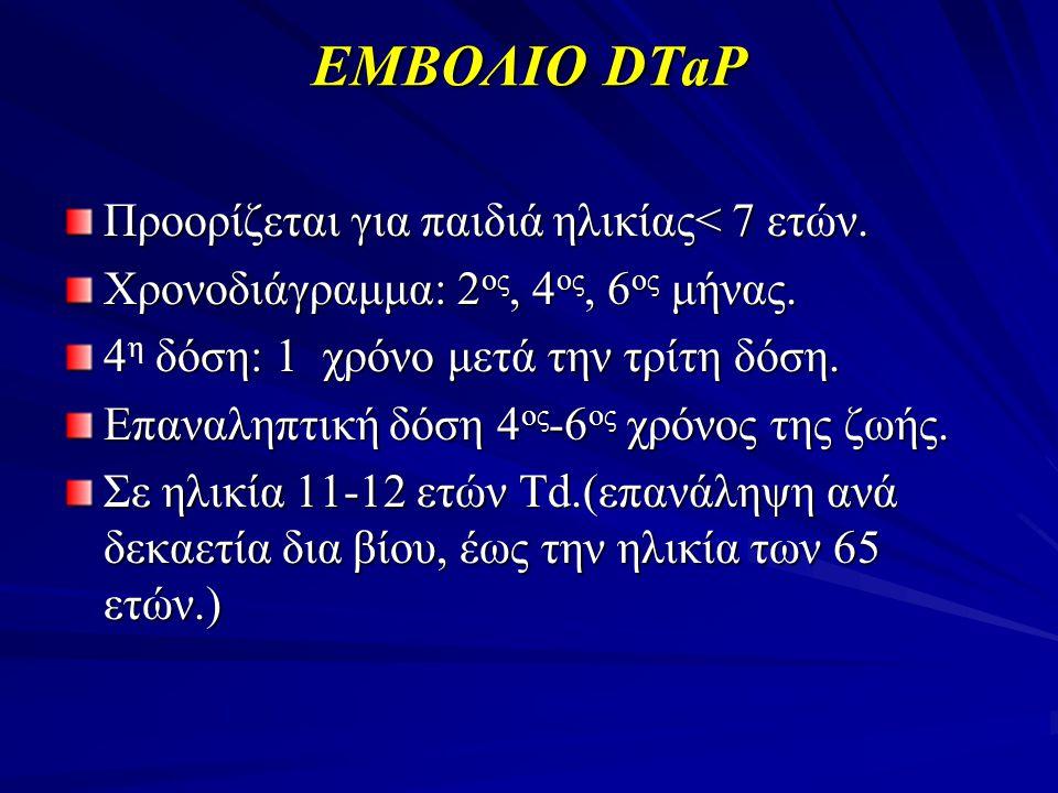 EMBOΛIO DΤaP Προορίζεται για παιδιά ηλικίας< 7 ετών. Χρονοδιάγραμμα: 2 ος, 4 ος, 6 ος μήνας. 4 η δόση: 1 χρόνο μετά την τρίτη δόση. Επαναληπτική δόση