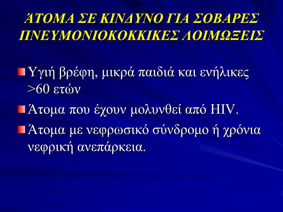 ΆΤΟΜΑ ΣΕ ΚΙΝΔΥΝΟ ΓΙΑ ΣΟΒΑΡΕΣ ΠΝΕΥΜΟΝΙΟΚΟΚΚΙΚΕΣ ΛΟΙΜΩΞΕΙΣ Υγιή βρέφη, μικρά παιδιά και ενήλικες >60 ετών Άτομα που έχουν μολυνθεί από HIV. Άτομα με νεφ