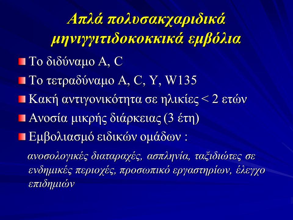 Απλά πολυσακχαριδικά μηνιγγιτιδοκοκκικά εμβόλια Το διδύναμο A, C Το τετραδύναμο A, C, Y, W135 Κακή αντιγονικότητα σε ηλικίες < 2 ετών Ανοσία μικρής δι
