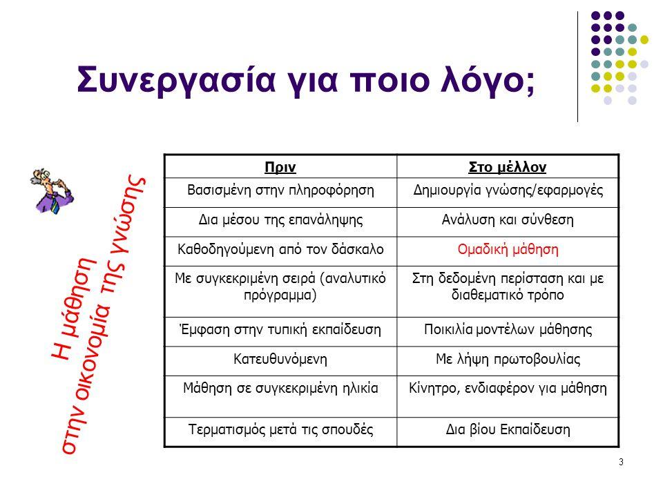 4 Λόγοι που επιβάλουν το ομαδο- συνεργατικό κίνημα 1.Αυξανόμενες ανάγκες κοινωνικοποίησης 2.Νέες κοινωνικές – οικονομικές συνθήκες 3.Δημογραφικές αλλαγές 4.Διδακτικοί & ψυχολογικοί λόγοι (Νέα αγωγή, κοινωνικός επικοδομητισμός Piaget -Vygotsky) 5.Η ανταγωνιστικότητα του παραδοσιακού σχολείου 6.Το δημοκρατικό έλλειμμα – J.