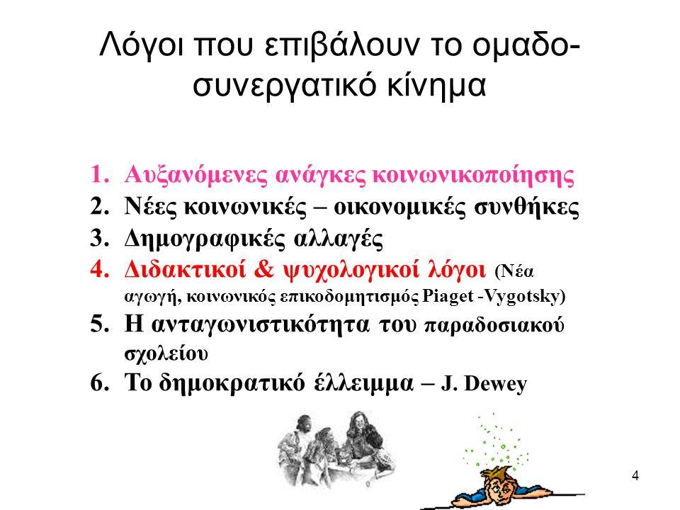 4 Λόγοι που επιβάλουν το ομαδο- συνεργατικό κίνημα 1.Αυξανόμενες ανάγκες κοινωνικοποίησης 2.Νέες κοινωνικές – οικονομικές συνθήκες 3.Δημογραφικές αλλα