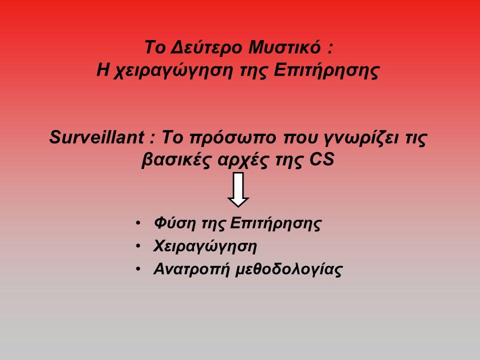 Το Δεύτερο Μυστικό : H χειραγώγηση της Επιτήρησης Surveillant : Το πρόσωπο που γνωρίζει τις βασικές αρχές της CS •Φύση της Επιτήρησης •Χειραγώγηση •Ανατροπή μεθοδολογίας