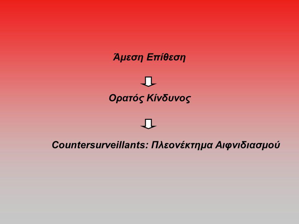 Άμεση Επίθεση Ορατός Κίνδυνος Countersurveillants: Πλεονέκτημα Αιφνιδιασμού
