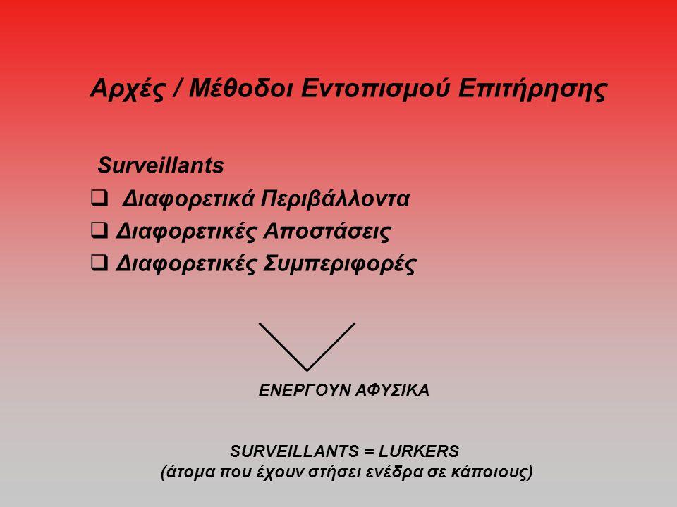 Αρχές / Μέθοδοι Εντοπισμού Επιτήρησης Surveillants  Διαφορετικά Περιβάλλοντα  Διαφορετικές Αποστάσεις  Διαφορετικές Συμπεριφορές ΕΝΕΡΓΟΥΝ ΑΦΥΣΙΚΑ SURVEILLANTS = LURKERS (άτομα που έχουν στήσει ενέδρα σε κάποιους)