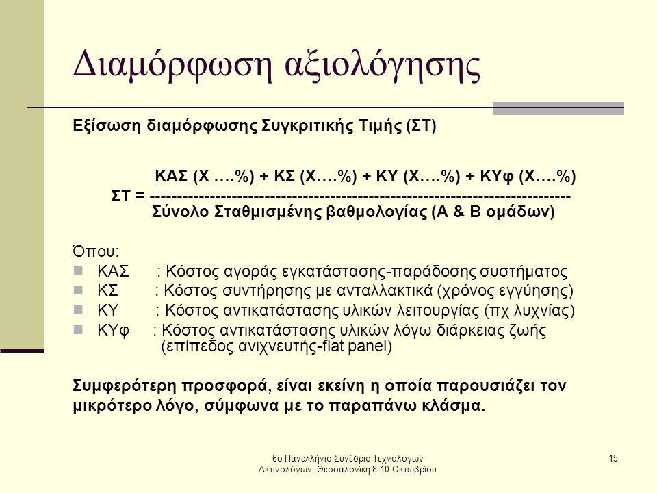 6ο Πανελλήνιο Συνέδριο Τεχνολόγων Ακτινολόγων, Θεσσαλονίκη 8-10 Οκτωβρίου 15 Διαμόρφωση αξιολόγησης Εξίσωση διαμόρφωσης Συγκριτικής Τιμής (ΣΤ) ΚΑΣ (X