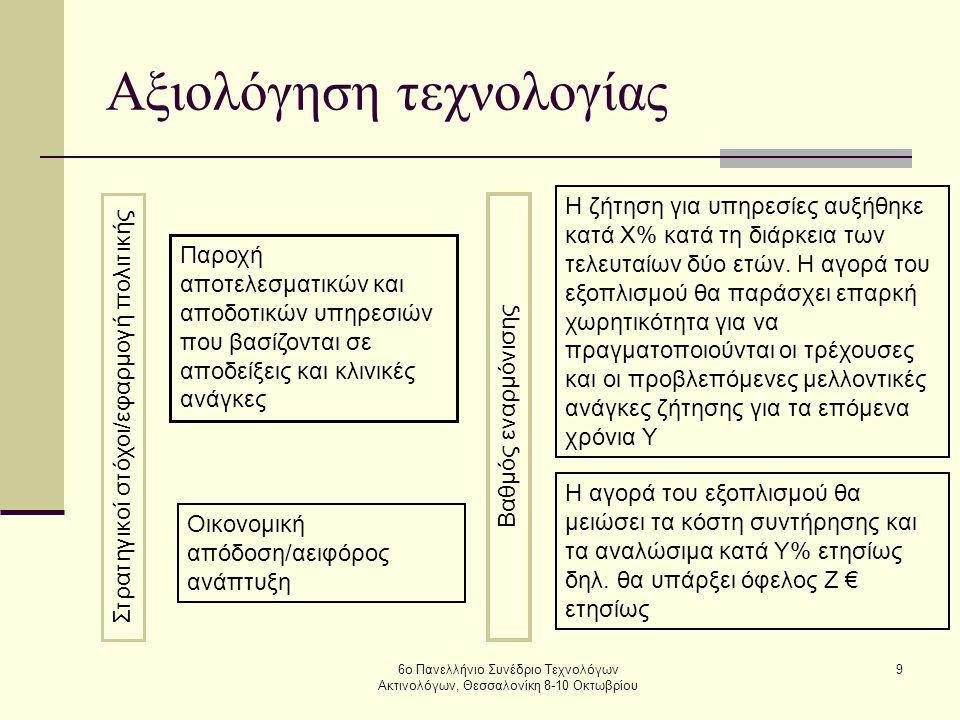 6ο Πανελλήνιο Συνέδριο Τεχνολόγων Ακτινολόγων, Θεσσαλονίκη 8-10 Οκτωβρίου 10 Τεχνολογία  κάθε επιστημονικό ή/και τεχνολογικό επίτευγμα επιφέρει άμεσες επιπτώσεις στην καθημερινότητα όλων μας  Η τεχνολογία σαν εργαλείο αποτελεί μια δύναμη για το άτομο ή την ομάδα που την κατέχει