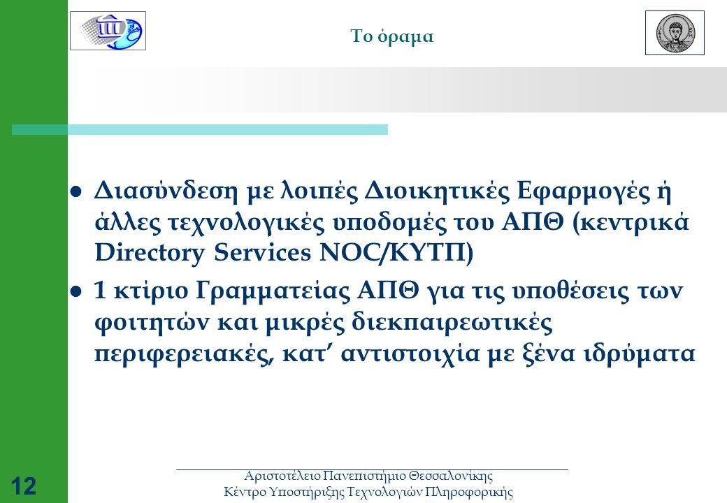 Αριστοτέλειο Πανεπιστήμιο Θεσσαλονίκης Κέντρο Υποστήριξης Τεχνολογιών Πληροφορικής 12 Το όραμα  Διασύνδεση με λοιπές Διοικητικές Εφαρμογές ή άλλες τεχνολογικές υποδομές του ΑΠΘ (κεντρικά Directory Services NOC/ΚΥΤΠ)  1 κτίριο Γραμματείας ΑΠΘ για τις υποθέσεις των φοιτητών και μικρές διεκπαιρεωτικές περιφερειακές, κατ' αντιστοιχία με ξένα ιδρύματα