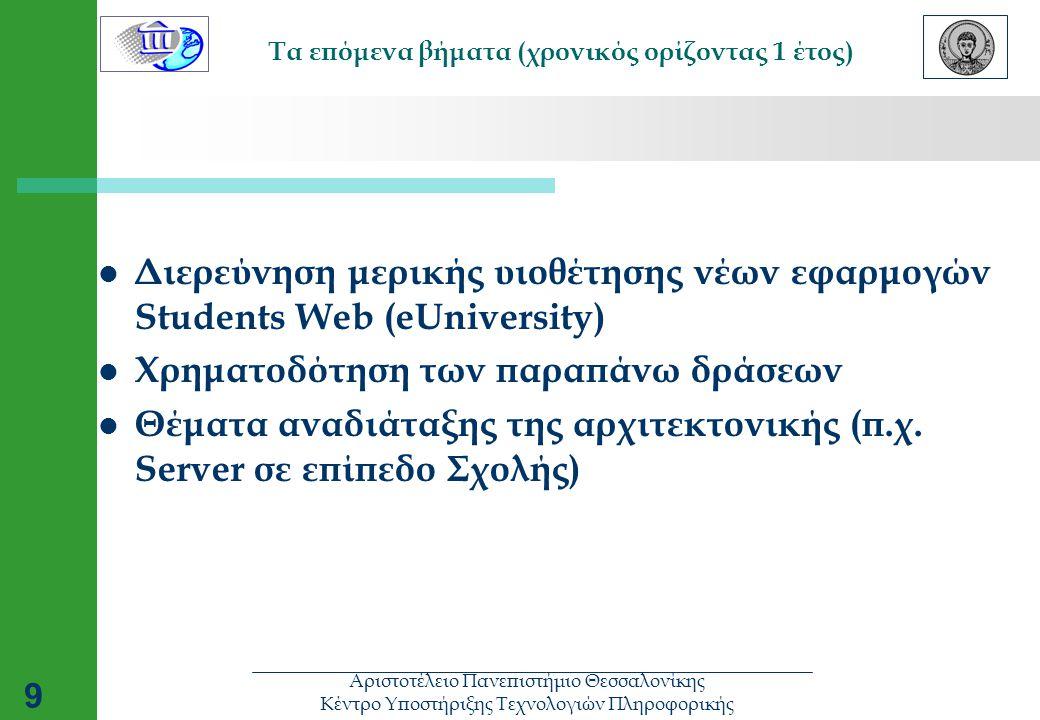 Αριστοτέλειο Πανεπιστήμιο Θεσσαλονίκης Κέντρο Υποστήριξης Τεχνολογιών Πληροφορικής 9 Τα επόμενα βήματα (χρονικός ορίζοντας 1 έτος)  Διερεύνηση μερικής υιοθέτησης νέων εφαρμογών Students Web (eUniversity)  Χρηματοδότηση των παραπάνω δράσεων  Θέματα αναδιάταξης της αρχιτεκτονικής (π.χ.