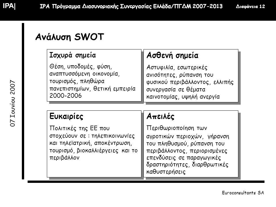 IPA| IPA Πρόγραμμα Διασυνοριακής Συνεργασίας Ελλάδα/ΠΓΔΜ 2007-2013 Διαφάνεια 12 07 Ιουνίου 2007 Euroconsultants SA Ανάλυση SWOT Ισχυρά σημεία Θέση, υπ
