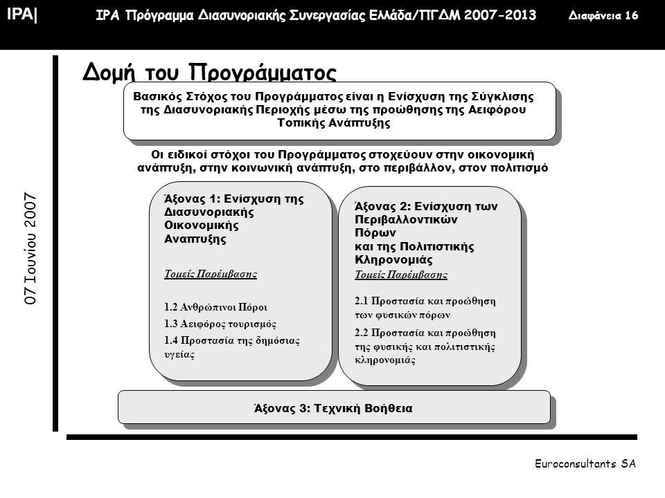 IPA| IPA Πρόγραμμα Διασυνοριακής Συνεργασίας Ελλάδα/ΠΓΔΜ 2007-2013 Διαφάνεια 16 07 Ιουνίου 2007 Euroconsultants SA Δομή του Προγράμματος Βασικός Στόχο