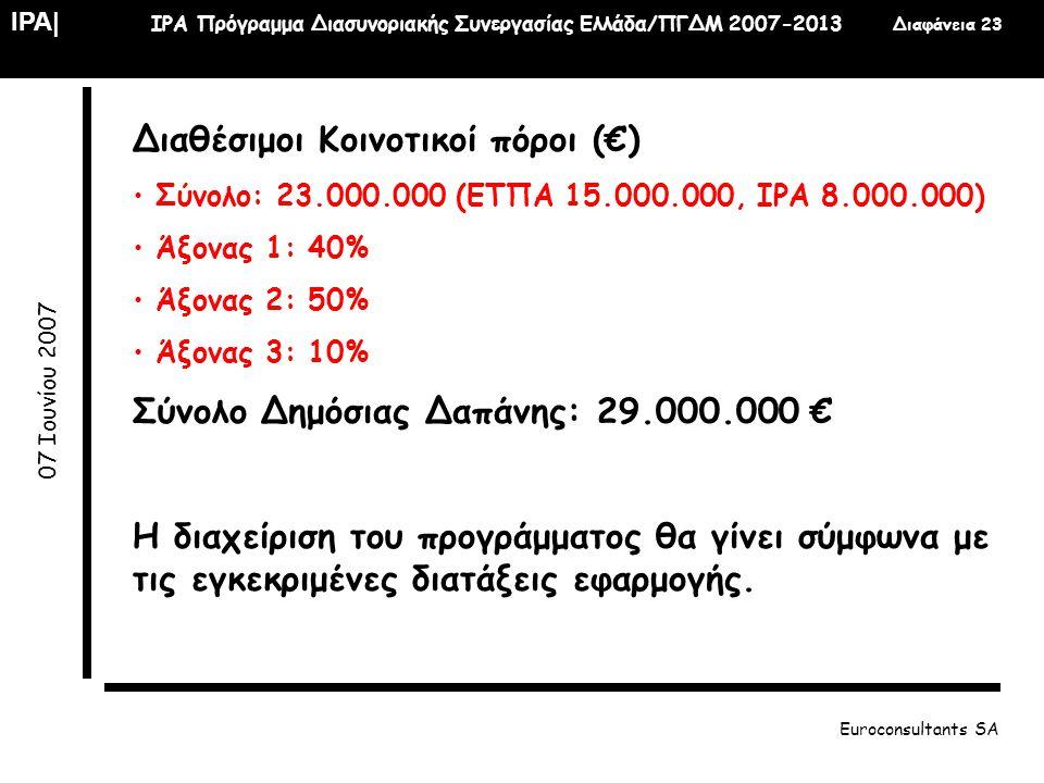 IPA| IPA Πρόγραμμα Διασυνοριακής Συνεργασίας Ελλάδα/ΠΓΔΜ 2007-2013 Διαφάνεια 23 07 Ιουνίου 2007 Euroconsultants SA Διαθέσιμοι Κοινοτικοί πόροι (€) • Σ
