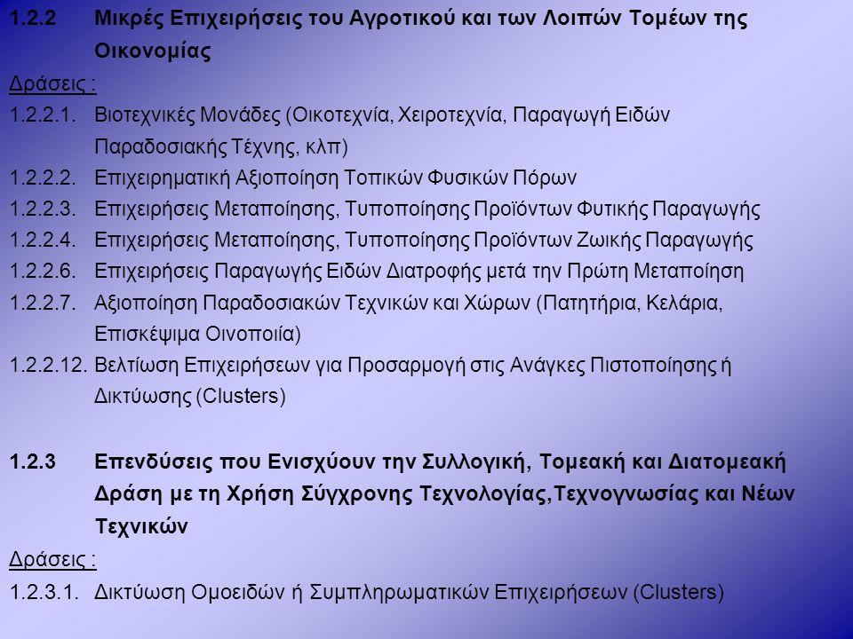 1.2.2Μικρές Επιχειρήσεις του Αγροτικού και των Λοιπών Τομέων της Οικονομίας Δράσεις : 1.2.2.1.Βιοτεχνικές Μονάδες (Οικοτεχνία, Χειροτεχνία, Παραγωγή Ειδών Παραδοσιακής Τέχνης, κλπ) 1.2.2.2.Επιχειρηματική Αξιοποίηση Τοπικών Φυσικών Πόρων 1.2.2.3.Επιχειρήσεις Μεταποίησης, Τυποποίησης Προϊόντων Φυτικής Παραγωγής 1.2.2.4.Επιχειρήσεις Μεταποίησης, Τυποποίησης Προϊόντων Ζωικής Παραγωγής 1.2.2.6.Επιχειρήσεις Παραγωγής Ειδών Διατροφής μετά την Πρώτη Μεταποίηση 1.2.2.7.Αξιοποίηση Παραδοσιακών Τεχνικών και Χώρων (Πατητήρια, Κελάρια, Επισκέψιμα Οινοποιία) 1.2.2.12.Βελτίωση Επιχειρήσεων για Προσαρμογή στις Ανάγκες Πιστοποίησης ή Δικτύωσης (Clusters) 1.2.3Επενδύσεις που Ενισχύουν την Συλλογική, Τομεακή και Διατομεακή Δράση με τη Χρήση Σύγχρονης Τεχνολογίας,Τεχνογνωσίας και Νέων Τεχνικών Δράσεις : 1.2.3.1.Δικτύωση Ομοειδών ή Συμπληρωματικών Επιχειρήσεων (Clusters)