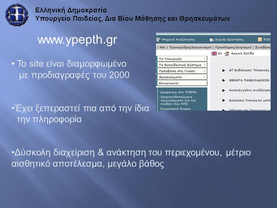 Ελληνική Δημοκρατία Υπουργείο Παιδείας, Δια Βίου Μάθησης και Θρησκευμάτων • Το site είναι διαμορφωμένο με προδιαγραφές του 2000 •Έχει ξεπεραστεί πια από την ίδια την πληροφορία •Δύσκολη διαχείριση & ανάκτηση του περιεχομένου, μέτριο αισθητικό αποτέλεσμα, μεγάλο βάθος www.ypepth.gr