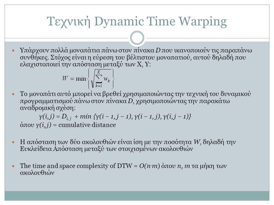Τεχνική Dynamic Time Warping  Υπάρχουν πολλά μονοπάτια πάνω στον πίνακα D που ικανοποιούν τις παραπάνω συνθήκες. Στόχος είναι η εύρεση του βέλτιστου