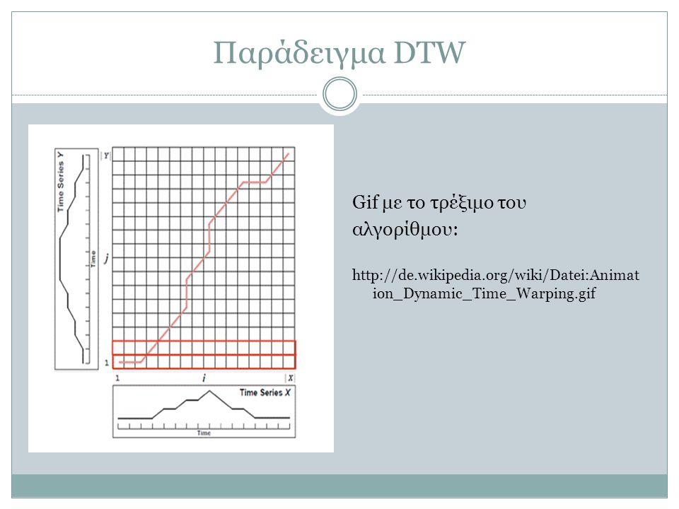 Παράδειγμα DTW Gif με το τρέξιμο του αλγορίθμου: http://de.wikipedia.org/wiki/Datei:Animat ion_Dynamic_Time_Warping.gif