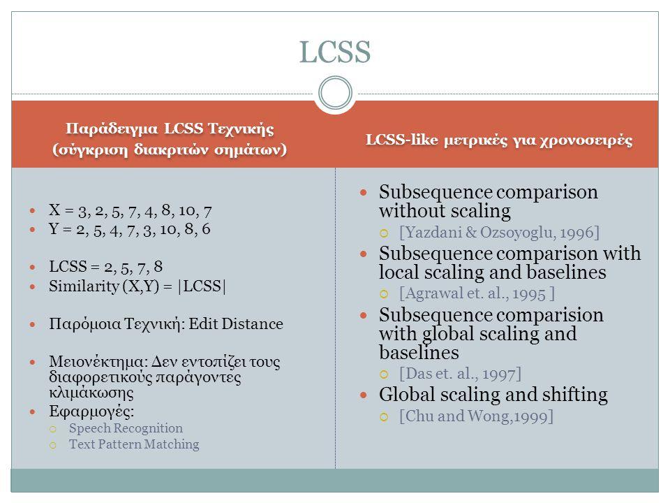 Παράδειγμα LCSS Τεχνικής (σύγκριση διακριτών σημάτων) Παράδειγμα LCSS Τεχνικής (σύγκριση διακριτών σημάτων) LCSS-like μετρικές για χρονοσειρές  X = 3