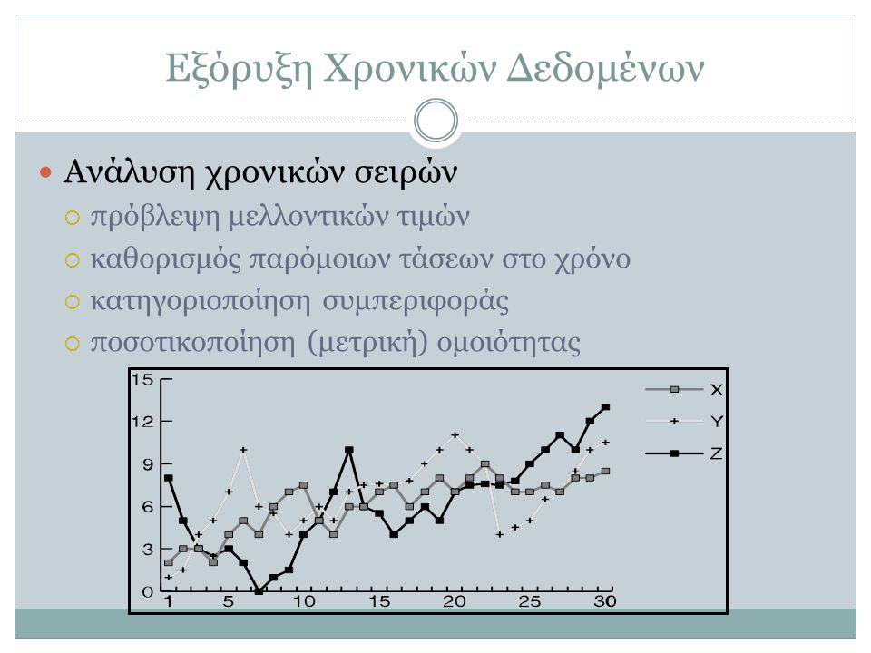 Εξόρυξη Χρονικών Δεδομένων  Ανάλυση χρονικών σειρών  πρόβλεψη μελλοντικών τιμών  καθορισμός παρόμοιων τάσεων στο χρόνο  κατηγοριοποίηση συμπεριφορ