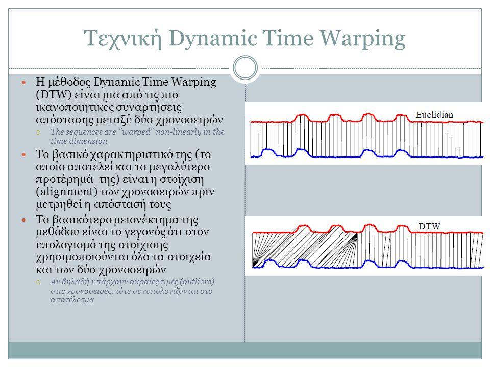 Τεχνική Dynamic Time Warping  Η μέθοδος Dynamic Time Warping (DTW) είναι μια από τις πιο ικανοποιητικές συναρτήσεις απόστασης μεταξύ δύο χρονοσειρών