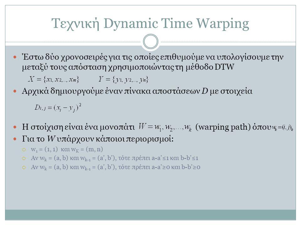 Τεχνική Dynamic Time Warping  Έστω δύο χρονοσειρές για τις οποίες επιθυμούμε να υπολογίσουμε την μεταξύ τους απόσταση χρησιμοποιώντας τη μέθοδο DTW 