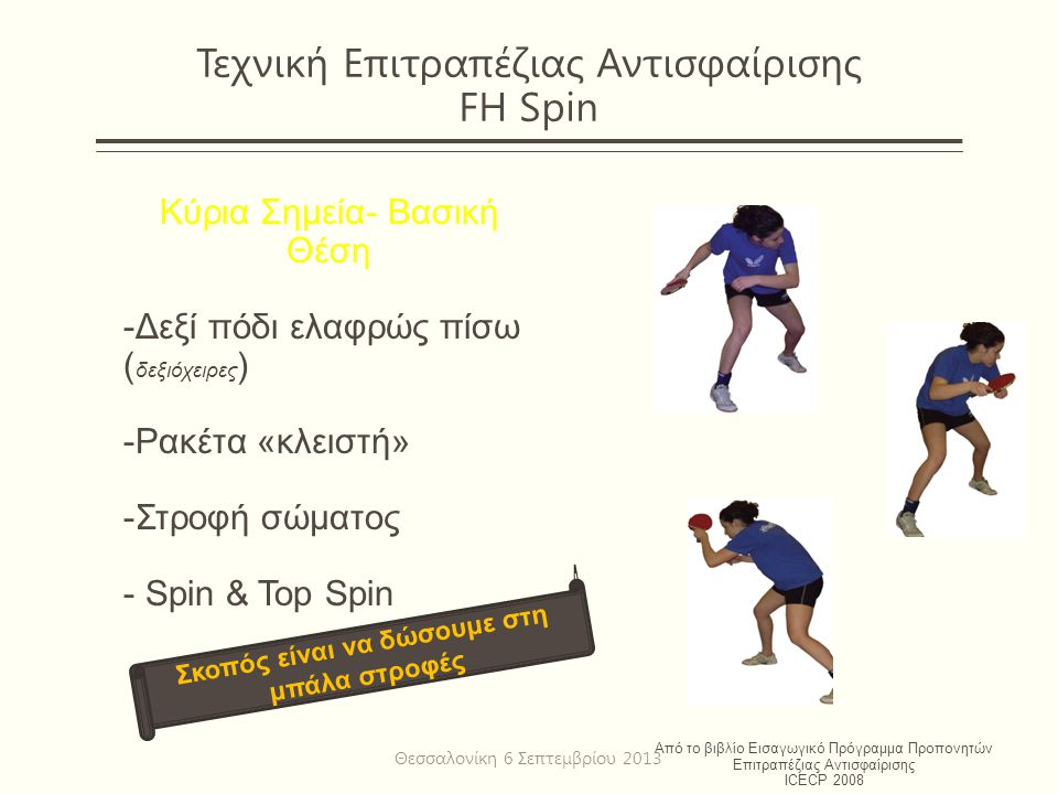 Τεχνική Επιτραπέζιας Αντισφαίρισης FH Spin Κύρια Σημεία- Βασική Θέση -Δεξί πόδι ελαφρώς πίσω ( δεξιόχειρες ) -Ρακέτα «κλειστή» -Στροφή σώματος - Spin & Top Spin Από το βιβλίο Εισαγωγικό Πρόγραμμα Προπονητών Επιτραπέζιας Αντισφαίρισης ICECP 2008 Σκοπός είναι να δώσουμε στη μπάλα στροφές Θεσσαλονίκη 6 Σεπτεμβρίου 2013