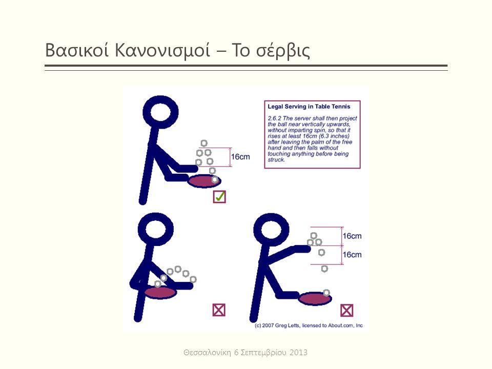 Βασικοί Κανονισμοί – Το σέρβις Θεσσαλονίκη 6 Σεπτεμβρίου 2013