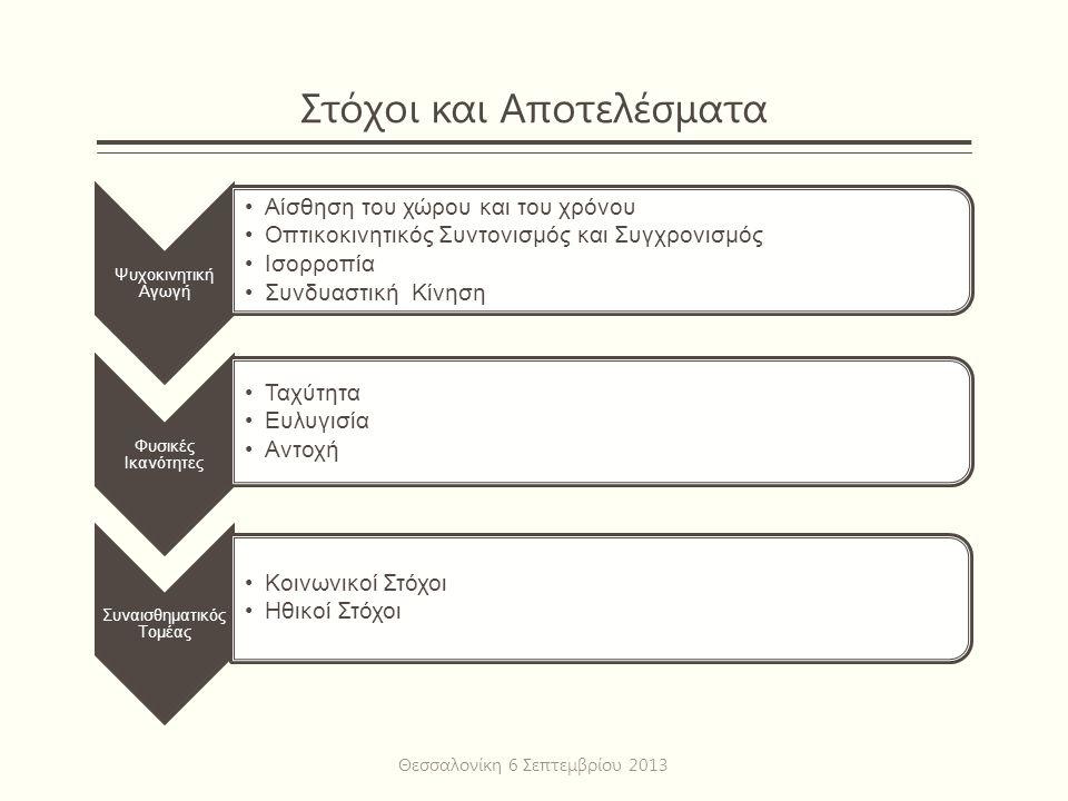 Στόχοι και Αποτελέσματα Ψυχοκινητική Αγωγή •Αίσθηση του χώρου και του χρόνου •Οπτικοκινητικός Συντονισμός και Συγχρονισμός •Ισορροπία •Συνδυαστική Κίνηση Συναισθηματικός Τομέας •Κοινωνικοί Στόχοι •Ηθικοί Στόχοι Φυσικές Ικανότητες •Ταχύτητα •Ευλυγισία •Αντοχή Θεσσαλονίκη 6 Σεπτεμβρίου 2013