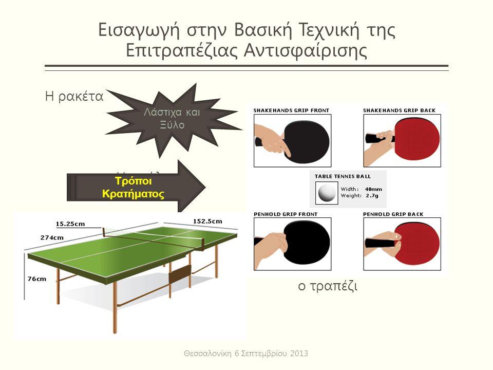 Εισαγωγή στην Βασική Τεχνική της Επιτραπέζιας Αντισφαίρισης Η ρακέτα Η μπάλα  Τ ο τραπέζι Τρόποι Κρατήματος Λάστιχα και Ξύλο Θεσσαλονίκη 6 Σεπτεμβρίου 2013