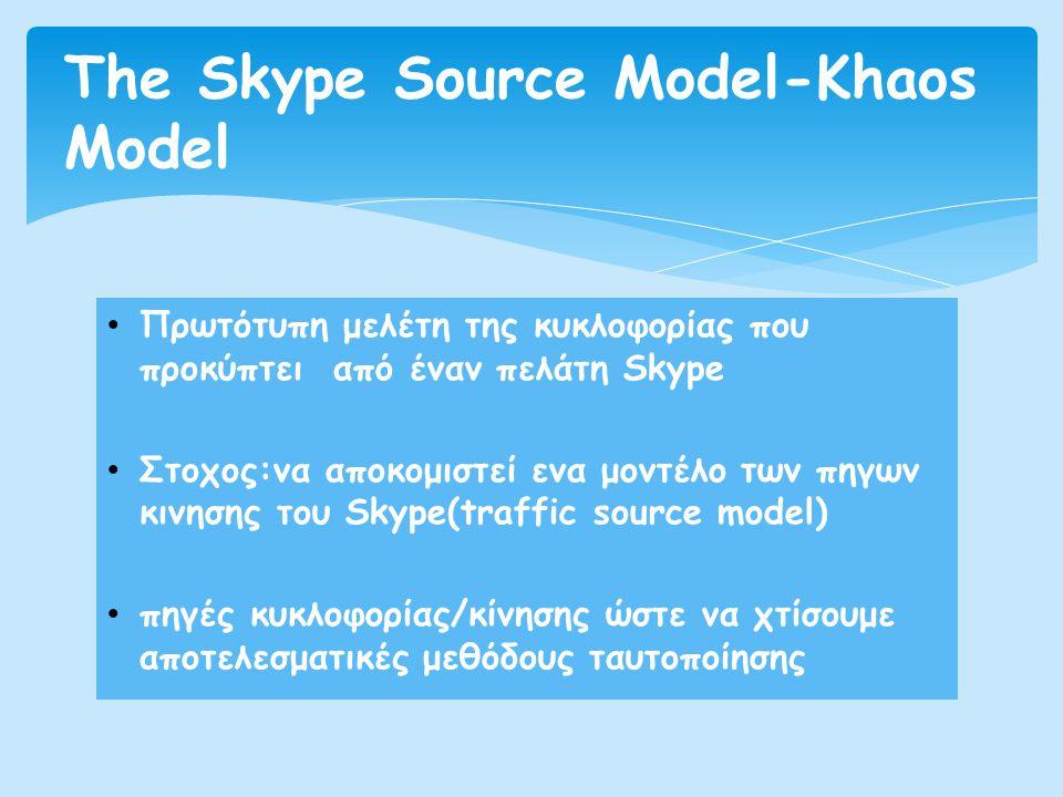 • Πρωτότυπη μελέτη της κυκλοφορίας που προκύπτει από έναν πελάτη Skype • Στοχος:να αποκομιστεί ενα μοντέλο των πηγων κινησης του Skype(traffic source