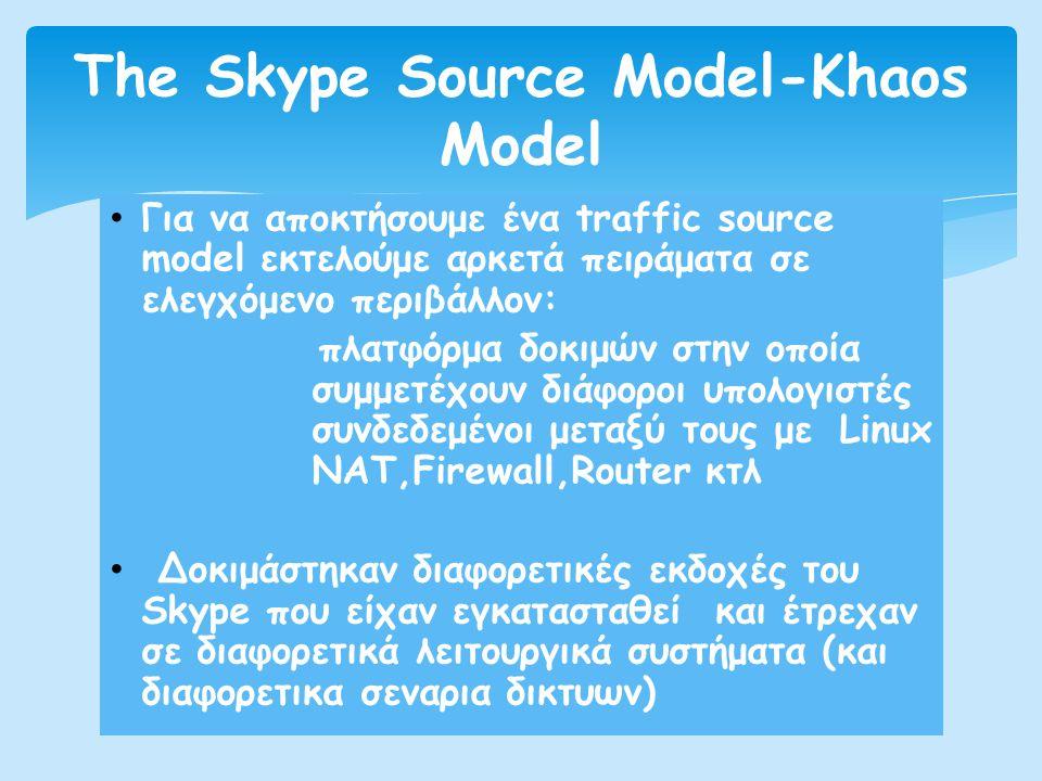 • Για να αποκτήσουμε ένα traffic source model εκτελούμε αρκετά πειράματα σε ελεγχόμενο περιβάλλον: πλατφόρμα δοκιμών στην οποία συμμετέχουν διάφοροι υ