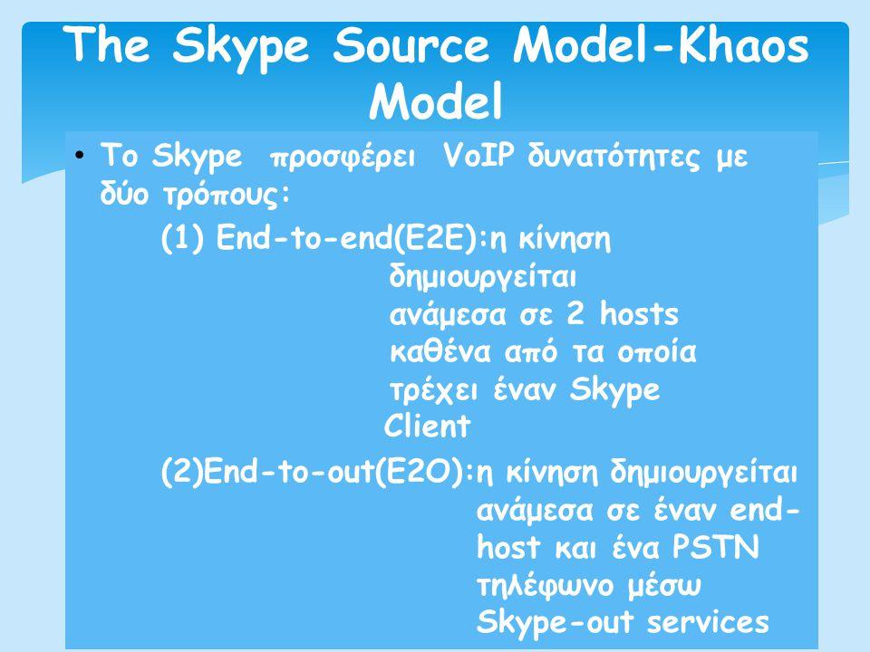 • Το Skype προσφέρει VoIP δυνατότητες με δύο τρόπους: (1) End-to-end(E2E):η κίνηση δημιουργείται ανάμεσα σε 2 hosts καθένα από τα οποία τρέχει έναν Sk