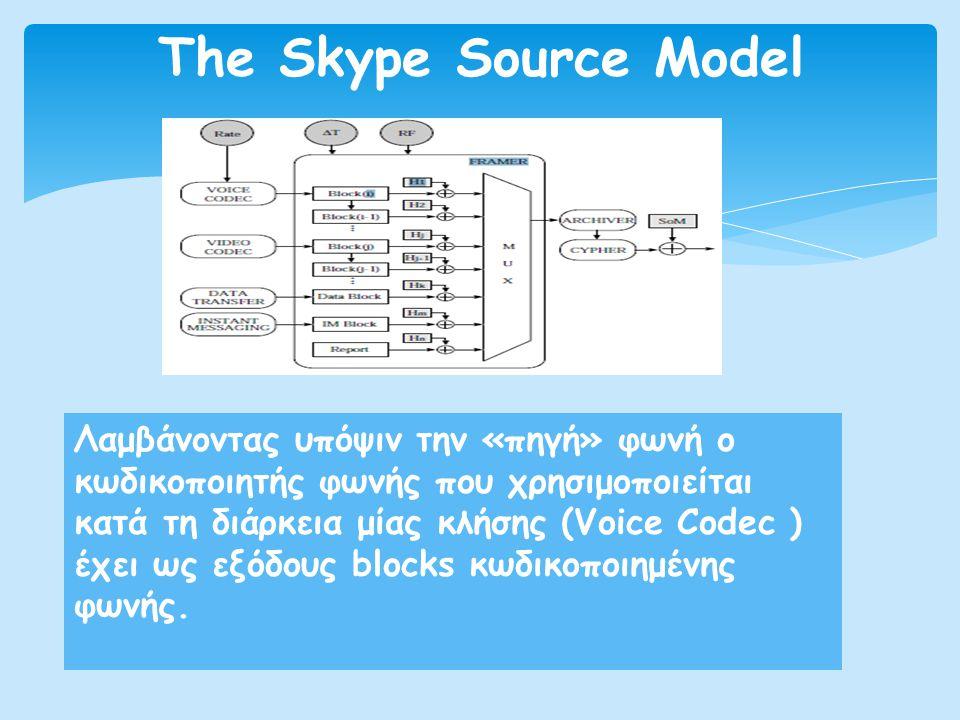Λαμβάνοντας υπόψιν την «πηγή» φωνή ο κωδικοποιητής φωνής που χρησιμοποιείται κατά τη διάρκεια μίας κλήσης (Voice Codec ) έχει ως εξόδους blocks κωδικο