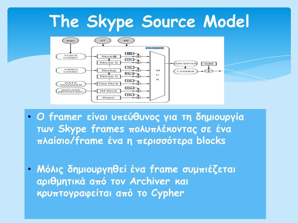 • Ο framer είναι υπεύθυνος για τη δημιουργία των Skype frames πολυπλέκοντας σε ένα πλαίσιο/frame ένα η περισσότερα blocks • Μόλις δημιουργηθεί ένα fra
