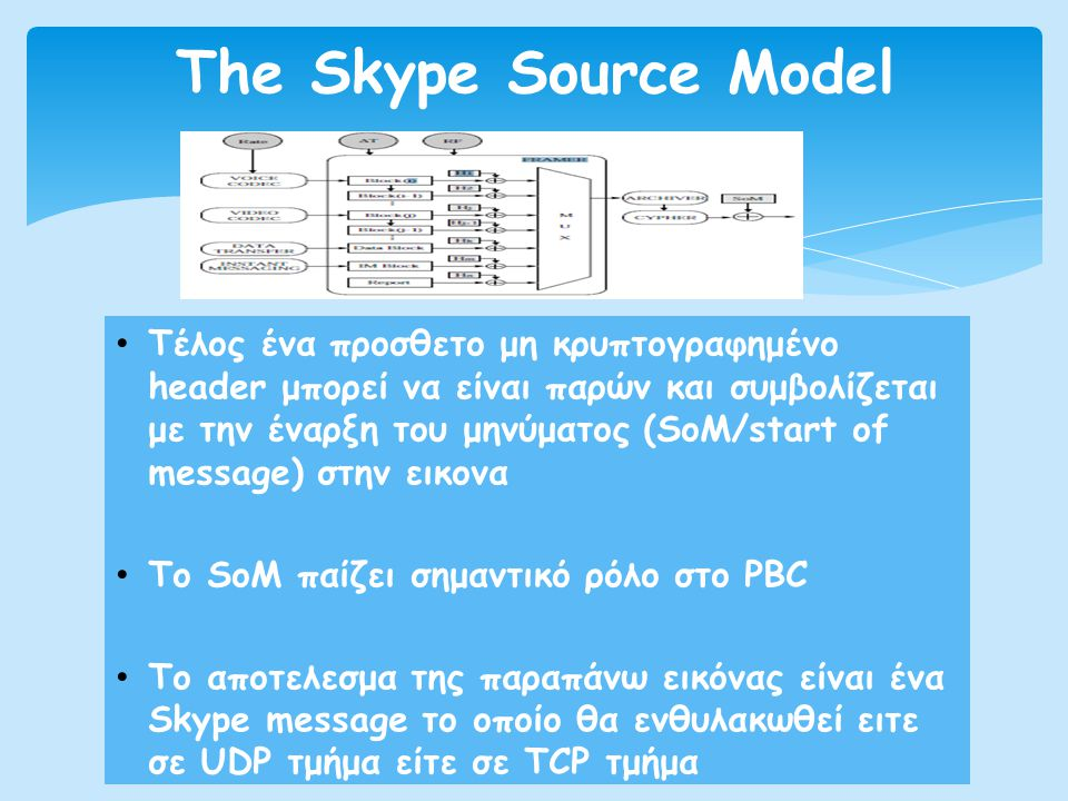• Τέλος ένα προσθετο μη κρυπτογραφημένο header μπορεί να είναι παρών και συμβολίζεται με την έναρξη του μηνύματος (SoM/start of message) στην εικονα •
