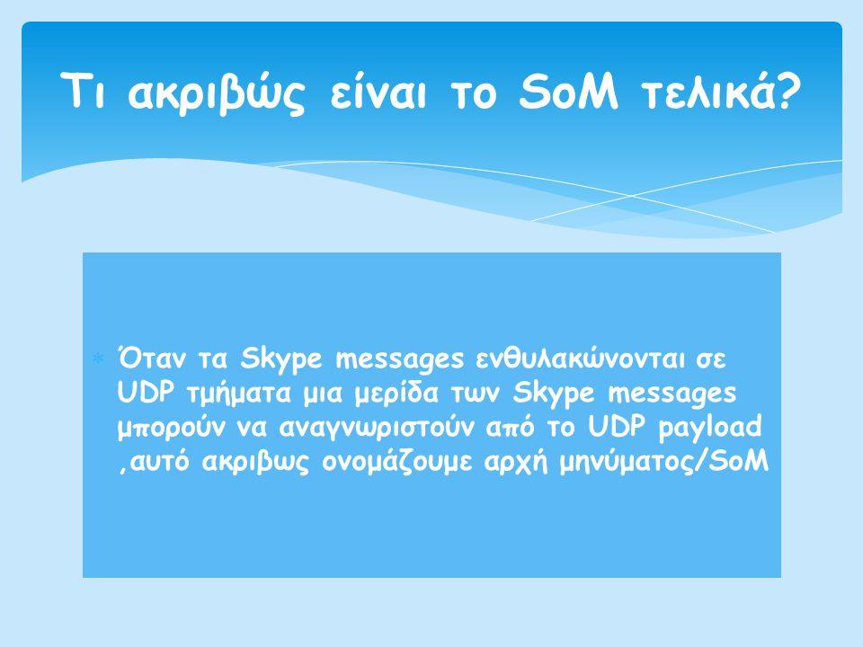  Όταν τα Skype messages ενθυλακώνονται σε UDP τμήματα μια μερίδα των Skype messages μπορούν να αναγνωριστούν από το UDP payload,αυτό ακριβως ονομάζου