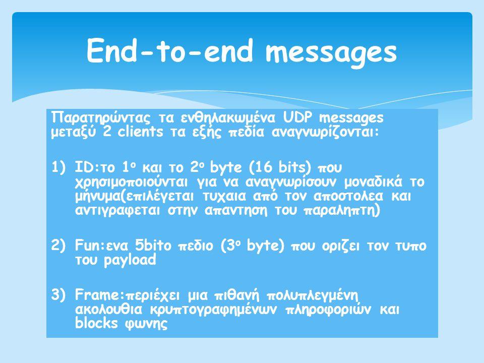 Παρατηρώντας τα ενθηλακωμένα UDP messages μεταξύ 2 clients τα εξής πεδία αναγνωρίζονται: 1)ID:το 1 ο και το 2 ο byte (16 bits) που χρησιμοποιούνται γι