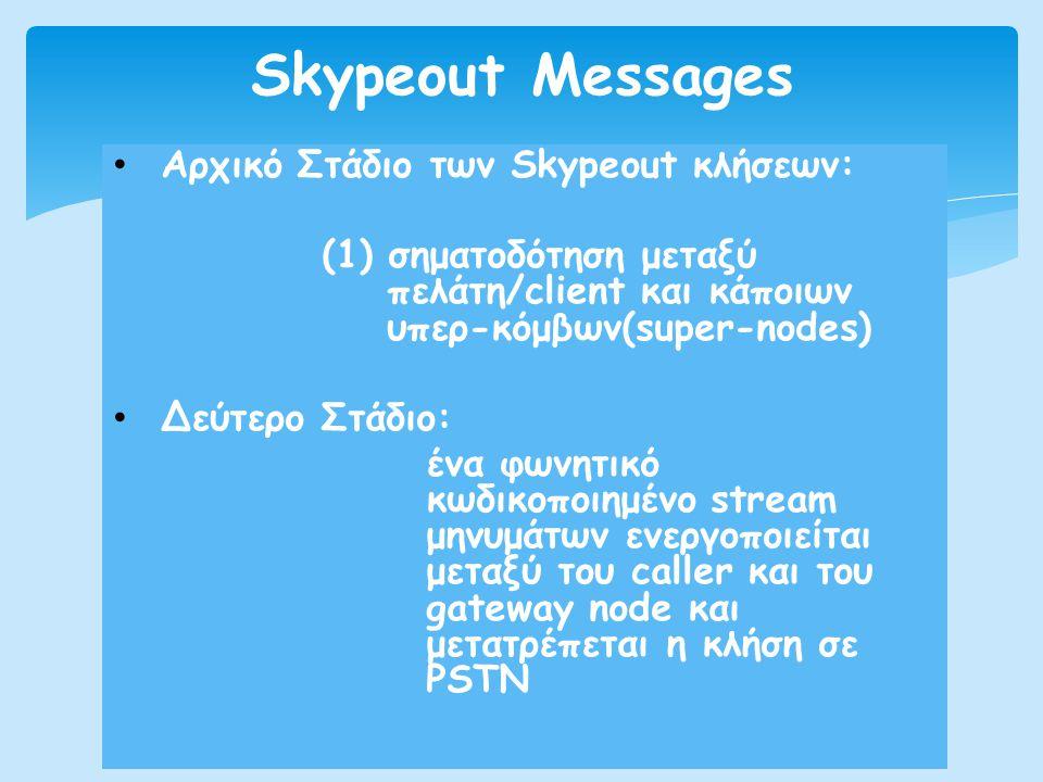 • Αρχικό Στάδιο των Skypeout κλήσεων: (1) σηματοδότηση μεταξύ πελάτη/client και κάποιων υπερ-κόμβων(super-nodes) • Δεύτερο Στάδιο: ένα φωνητικό κωδικο