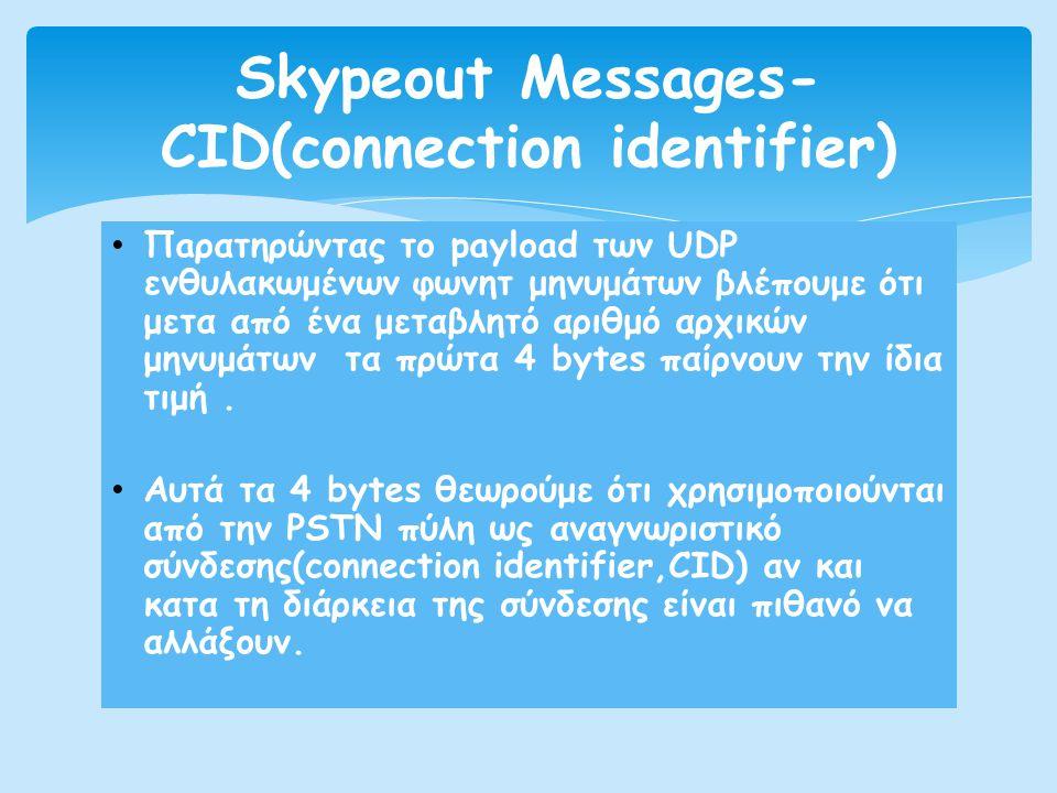 • Πaρατηρώντας το payload των UDP ενθυλακωμένων φωνητ μηνυμάτων βλέπουμε ότι μετα από ένα μεταβλητό αριθμό αρχικών μηνυμάτων τα πρώτα 4 bytes παίρνουν