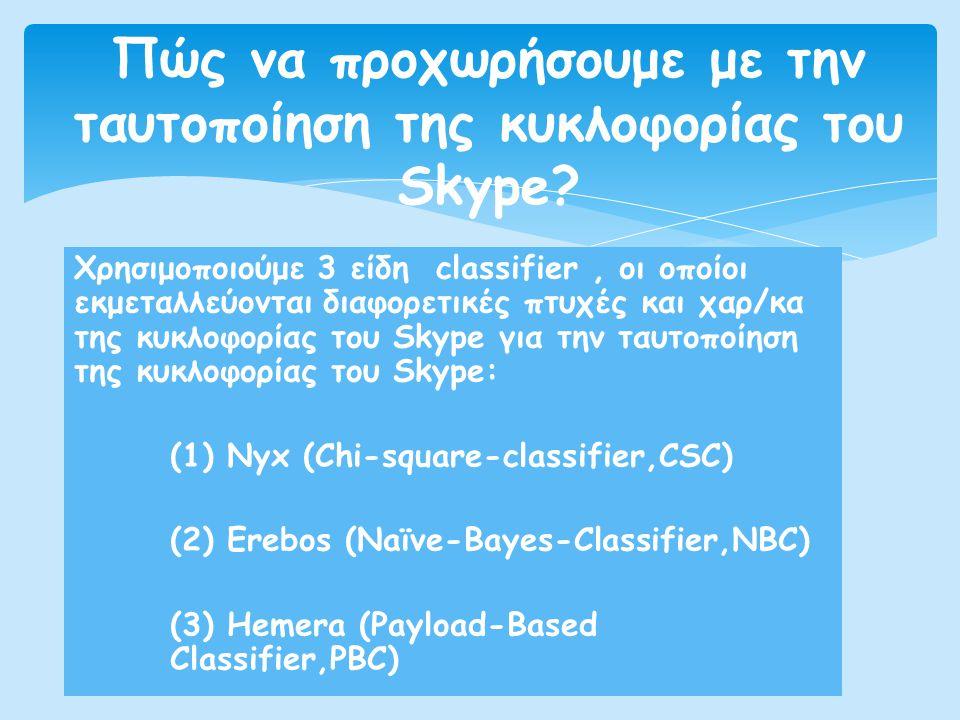 Χρησιμοποιούμε 3 είδη classifier, οι οποίοι εκμεταλλεύονται διαφορετικές πτυχές και χαρ/κα της κυκλοφορίας του Skype για την ταυτοπoίηση της κυκλοφορί