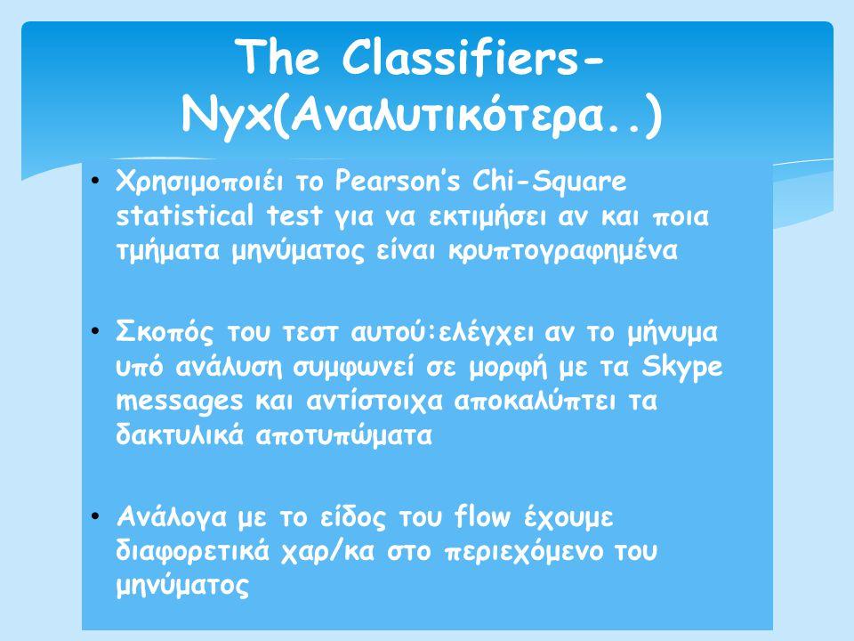 • Χρησιμοποιέι το Pearson's Chi-Square statistical test για να εκτιμήσει αν και ποια τμήματα μηνύματος είναι κρυπτογραφημένα • Σκοπός του τεστ αυτού:ε