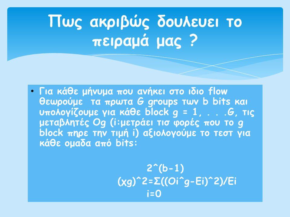 • Για κάθε μήνυμα που ανήκει στο ιδιο flow θεωρούμε τα πρωτα G groups των b bits και υπολογίζουμε για κάθε block g = 1,...G, τις μεταβλητές Og (i:μετρ