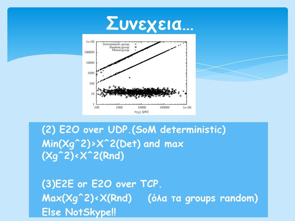 (2) E2O over UDP.(SoM deterministic) Min(Xg^2)>X^2(Det) and max (Xg^2)<X^2(Rnd) (3)E2E or E2O over TCP. Max(Xg^2)<X(Rnd) (όλα τα groups random) Else N