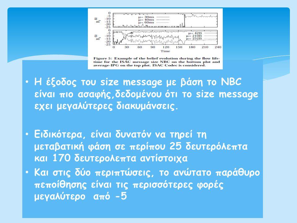 • Η έξοδος του size message με βάση το NBC είναι πιο ασαφής,δεδομένου ότι το size message εχει μεγαλύτερες διακυμάνσεις. • Ειδικότερα, είναι δυνατόν ν